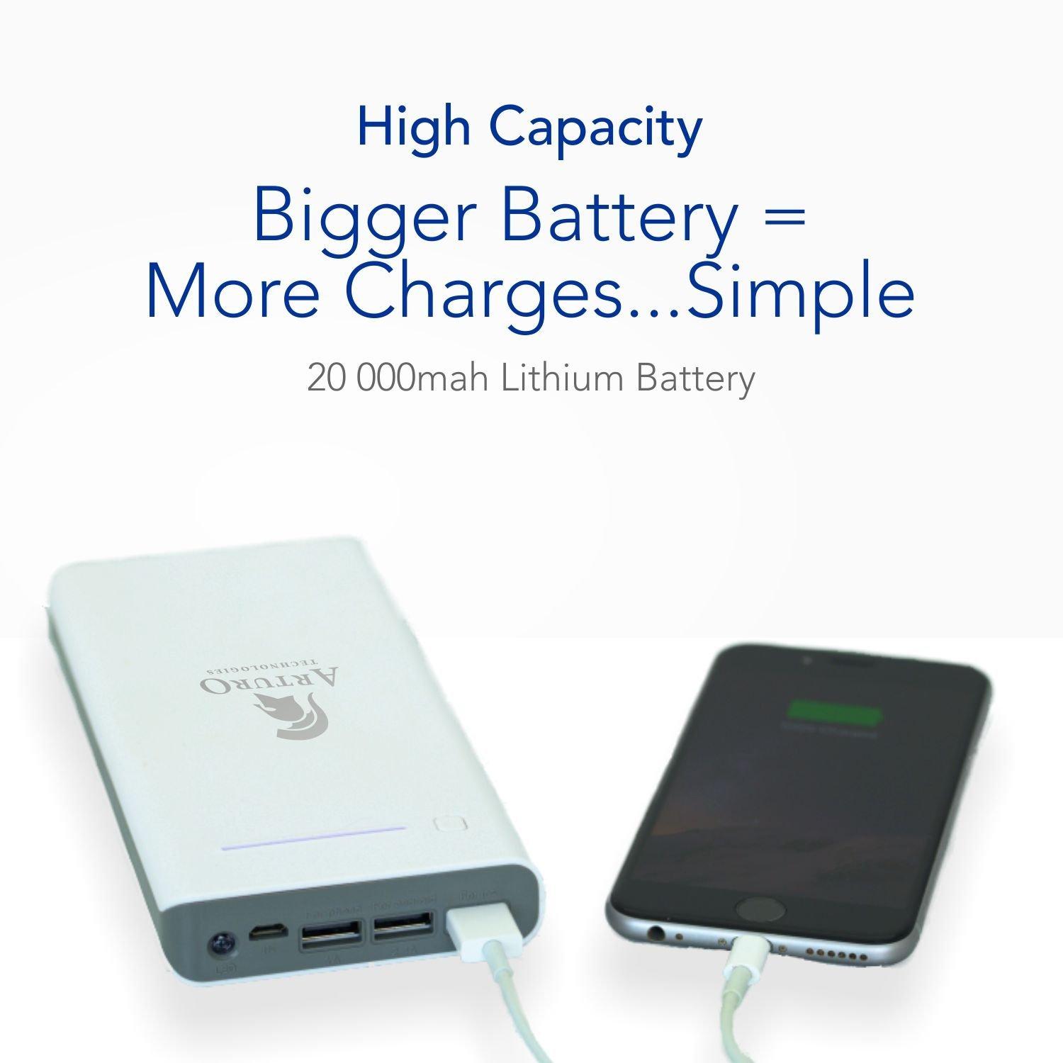 20000mah 3 Port Usb Cell Phone Portable Charger By Arturotech Power Simple Mobile Battery Bank For Iphone Samsung Ipad Android Devices And More