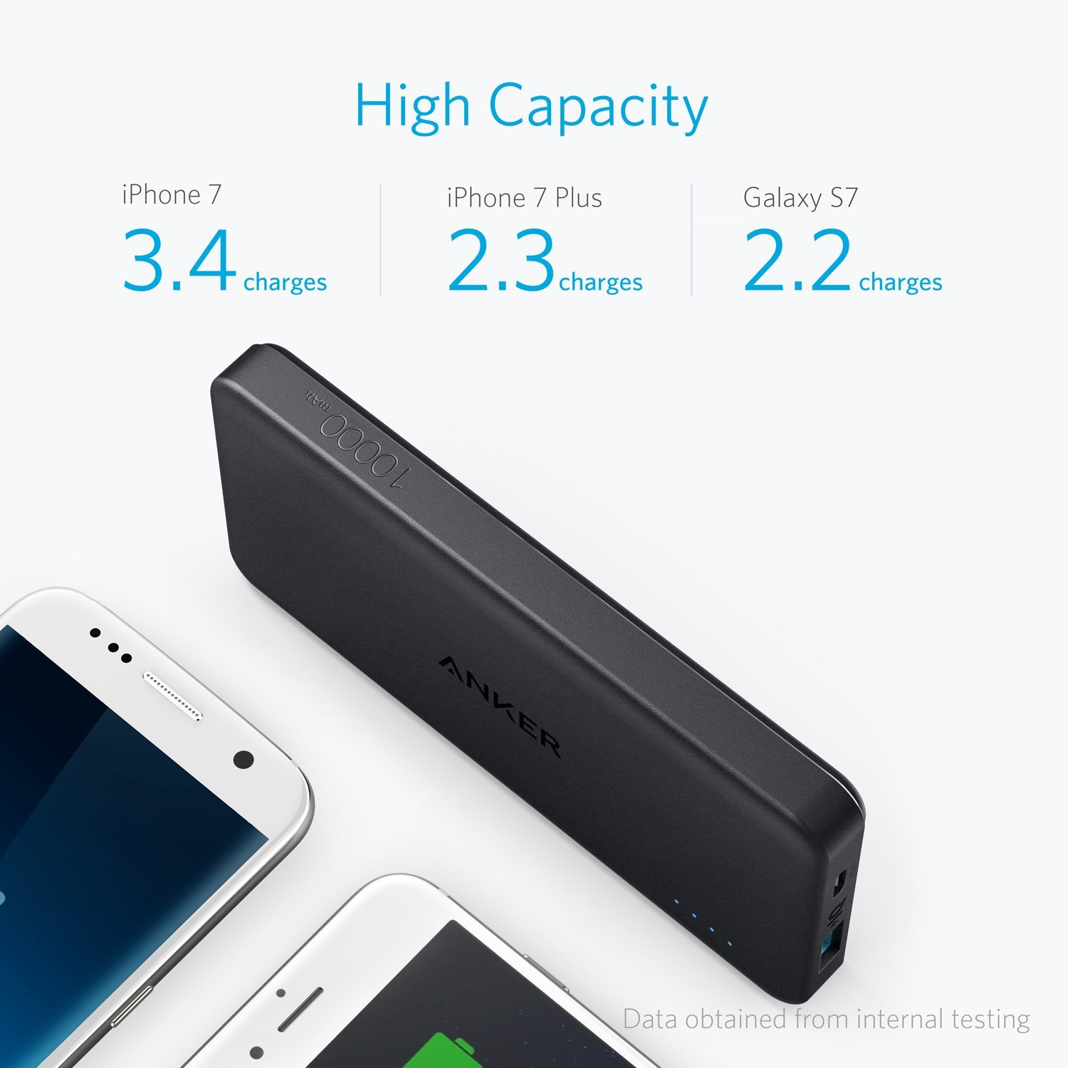 finest selection e7e9f c7237 Anker PowerCore II Slim 10000 Ultra Slim Power Bank for iPhone, Samsung  Galaxy and More - CHARGE WITH POWER