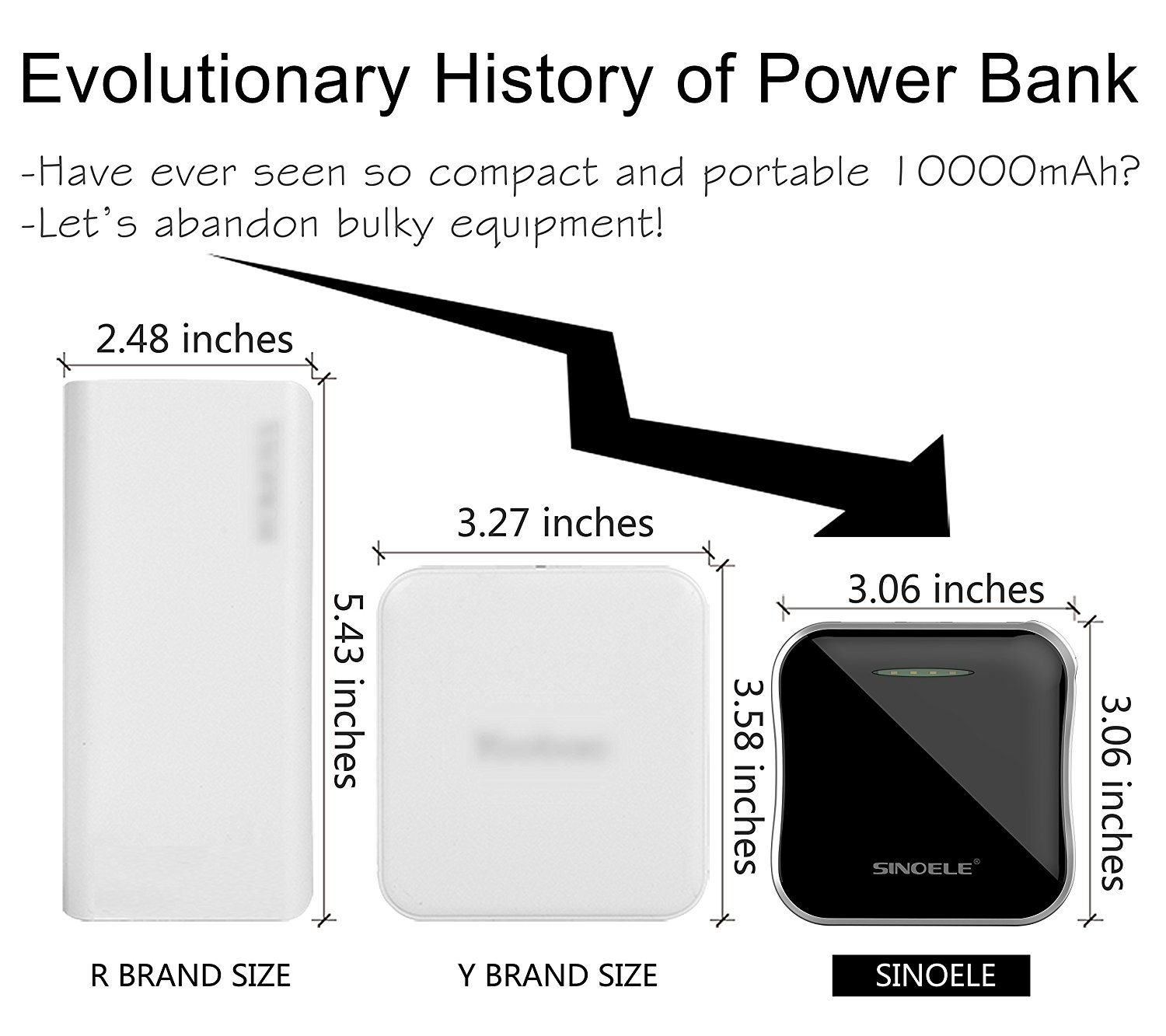 Sinoele Power Bank Portable Mobile Phone Charger External Battery How To Build A Friendly Schematic For Phones Dual Usb Universal 10000mah Iphoneipadsamsung Black