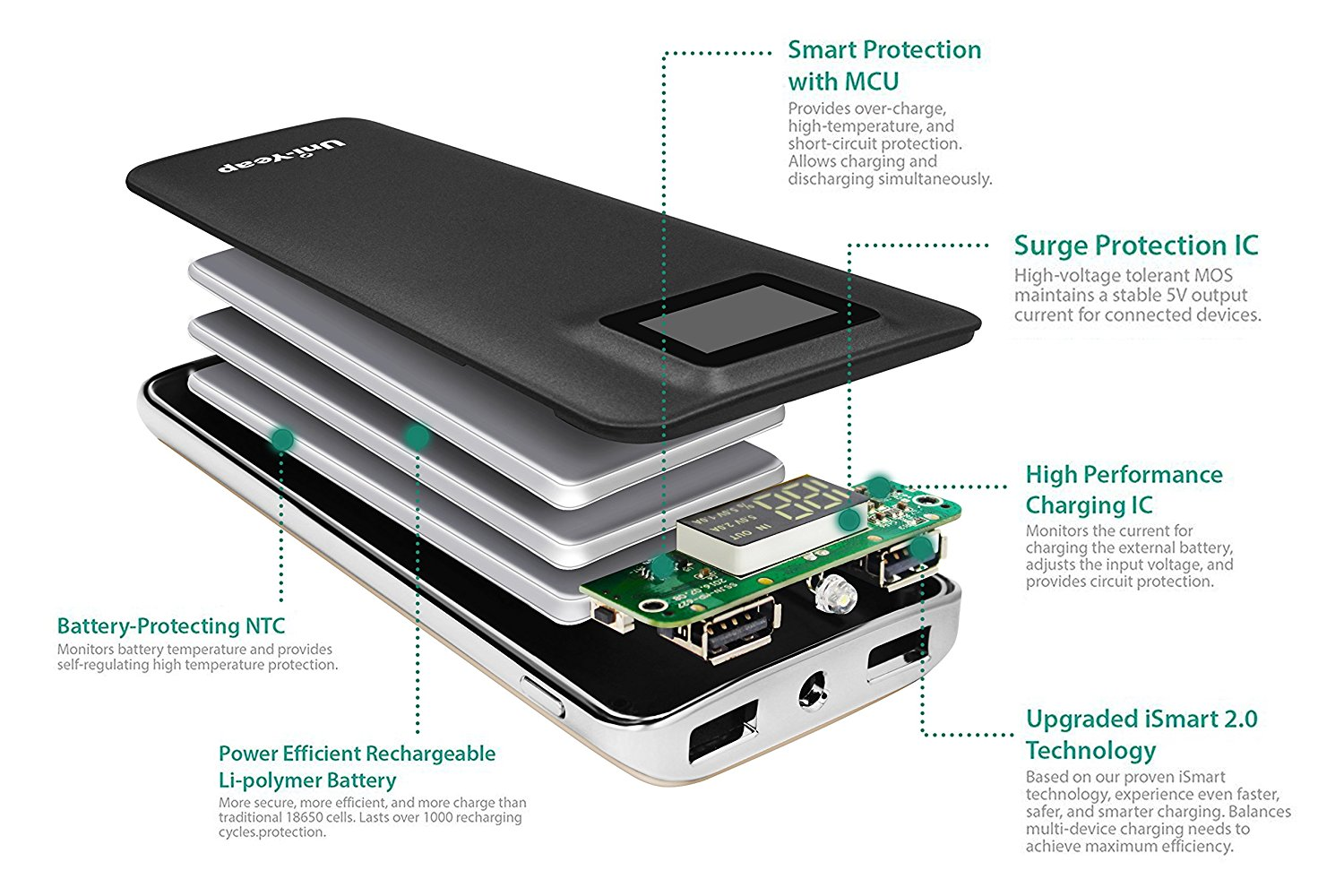 Uni Yeap 11000mah Power Bank With Safety Charging Conversion System Circuit Mobile Phone Battery Charger